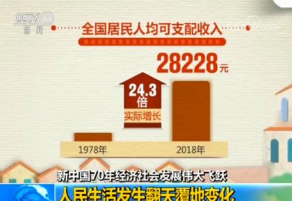 这份报告信息量满满!新中国成立70年经济社会发展伟大飞跃