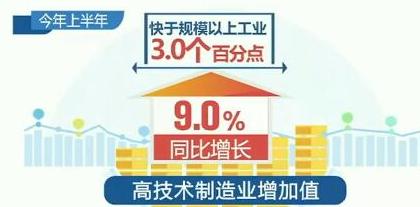 创新融入中国经济社会发展全局 为高质量发展带来勃勃生机