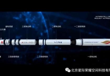 【中国那些事儿】民营火箭首次成功入轨 外媒:中国航天业正在实现跨越式发展