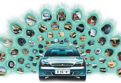中国汽车类商品零售额20年增长超过150倍