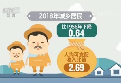 国家统计局:70年来农村人均可支配收入增40倍