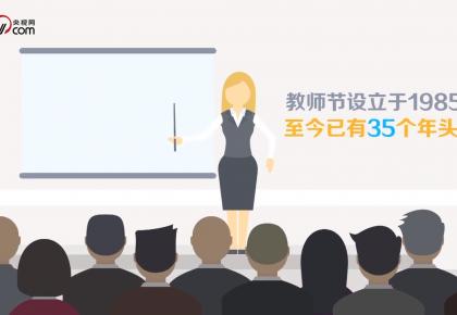 四组数据看教师行业之变