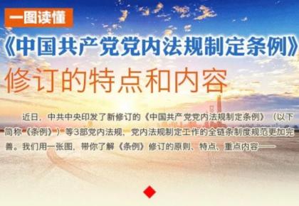 一图读懂《中国共产党党内法规制定条例》修订重点内容