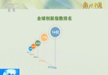 數說中國|70年來,科技實力實現歷史性跨越 專利申請連續8年領跑全球