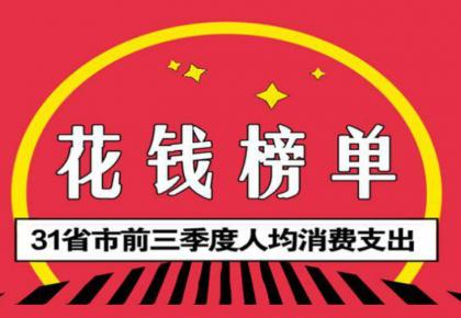 哪里居民最能买买买?前三季京沪人均花钱超3万