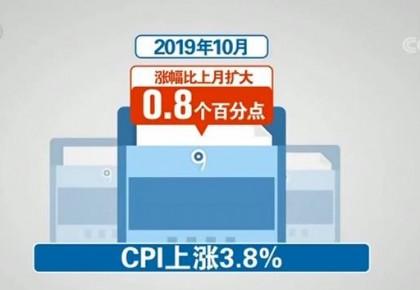 有涨有跌!国家统计局发布数据   10月份CPI同比上涨3.8%、PPI同比下降1.6%