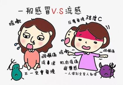流感季又双叒叕要来了!识流感,防流感,治流感!