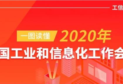 今年工业和信息化工作情况如何?明年将抓好哪些重点任务?一图读懂!