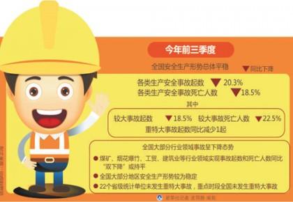 提升职工技能,落实企业责任 补齐高危行业安全短板