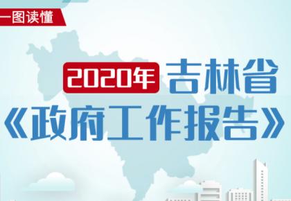 一圖讀懂丨2020年吉林省《 政府工作報告》