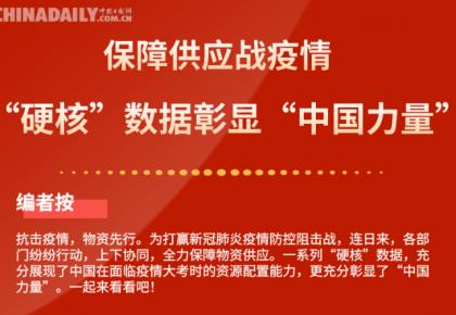 """【图说】保障供应战疫情,""""硬核""""数据彰显""""中国力量"""""""