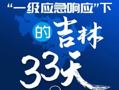 """【一图读懂】""""一级应急响应""""下的吉林33天"""