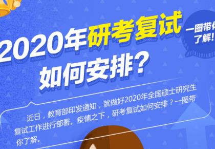 2020年研考复试如何安排?一图带你了解!