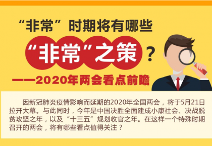 """""""非常""""时期将有哪些""""非常""""之策?2020年两会看点前瞻"""