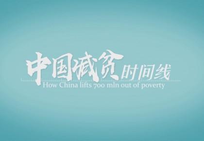 中国减贫时间线
