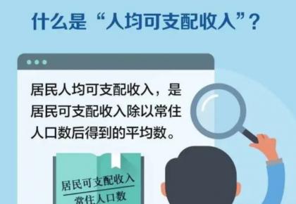 """中低收入及以下人群6億,中央""""大動作""""保民生!"""