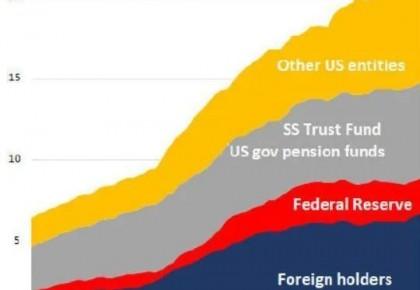 """环球深观察丨美国""""无上限""""量化宽松组合拳 将让全球经济为其垫背"""