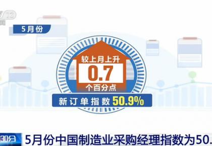 解读:中国制造业生产经营持续恢复中 非制造业恢复性回升力度有所增强