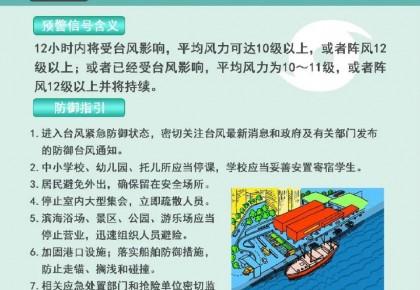 """臺風""""鸚鵡""""來了,這些臺風預警信號都代表什么含義?"""