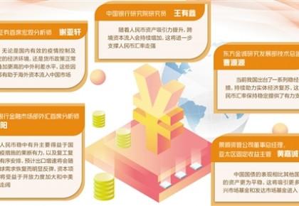 """人民币资产逐步成为""""避风港"""""""