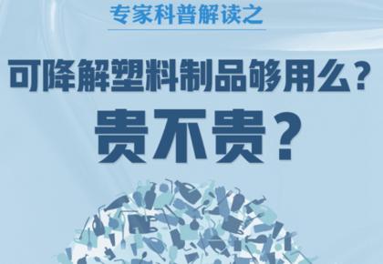 专家科普解读之四:可降解塑料的产能和价格如何?