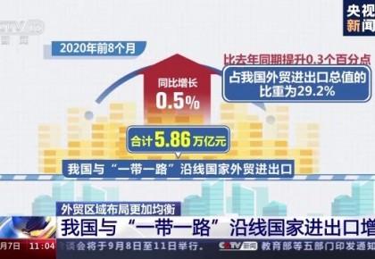 前8个月我国外贸总值突破20万亿元 出口首次实现年内正增长