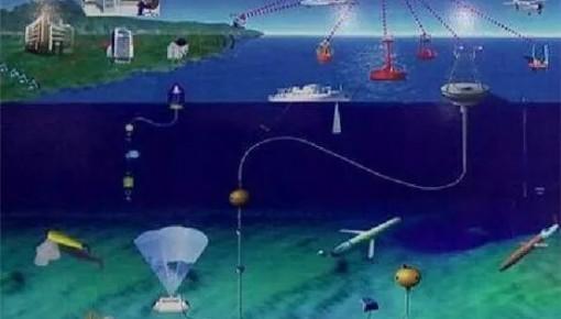 水下连接缺国产利器,海底观测网傍人篱壁