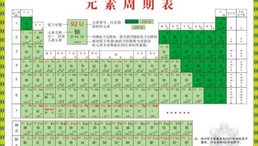 """化学元素周期表即将150岁 仍在""""添丁"""""""
