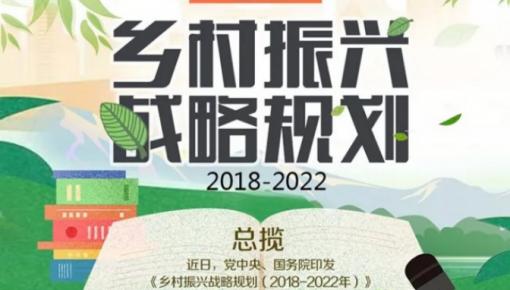 乡村振兴战略规划(2018—2022年)系列图解之总揽
