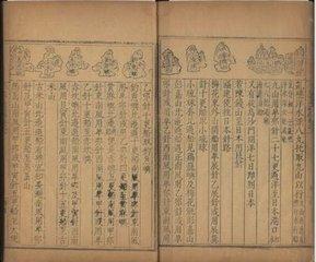 国家图书馆联合14家单位在线发布  八千余部古籍数字资源免费服务大众阅览