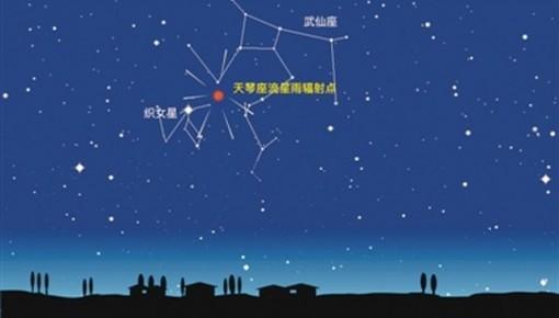 四月大地回春,看两颗红色星星伴月而行!