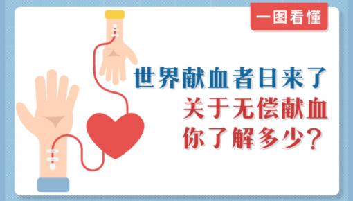 一图读懂| 世界献血者日:无偿献血你了解多少?