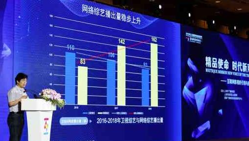 网络视频市场三年翻三番,2018年网络视频付费用户达3.47亿人