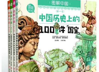《全景图解中国历史》版权输出仪式在京举办