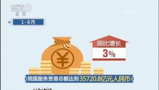 我国前8月服务出口增速进一步提高 总额同比增长3%