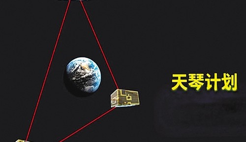"""""""天琴""""建功 我国成功实现地月精确测量"""