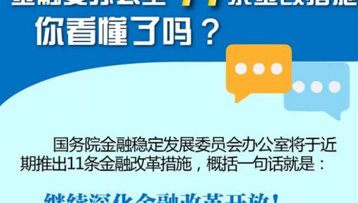 金融委办公室11条金改措施重点都有啥?一图看懂→