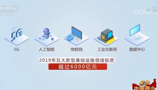 新机遇、新趋势汇聚新动能 推动中国经济行稳致远