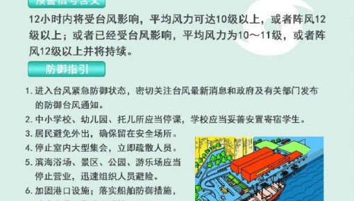 """台风""""鹦鹉""""来了,这些台风预警信号都代表什么含义?"""