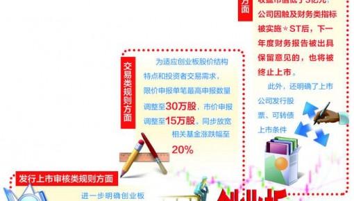 """受理渠道15日正式""""開閘""""——創業板注冊制進入""""實操""""階段"""