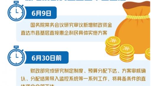"""中央直达资金下达使用情况调查:2万亿元""""特殊""""财政资金落到哪了"""